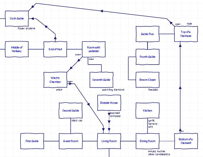 gablesfinalmap