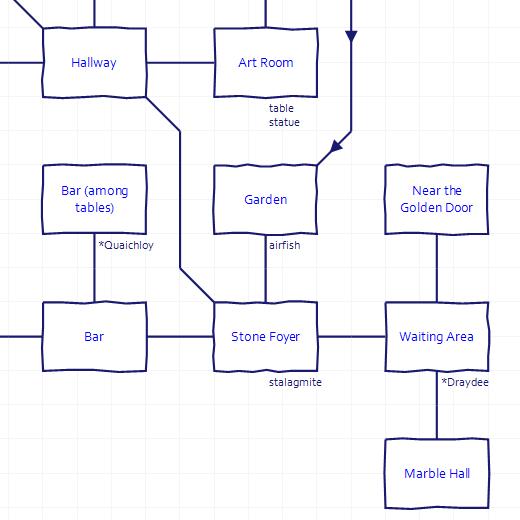 A partial map.