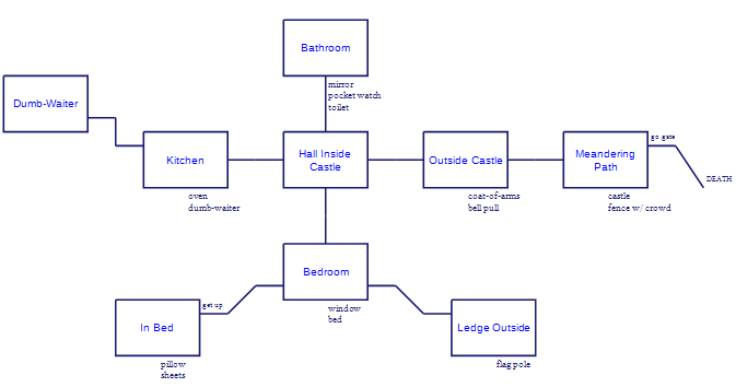 countmap1